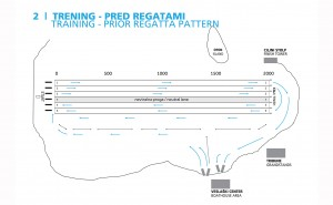 Traffic rules - 2 Training - Prior Regatta pattern
