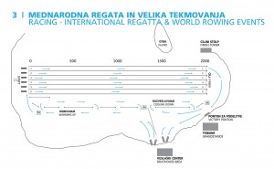 Traffic rules - 3 Racing - International regatta & World Rowing events